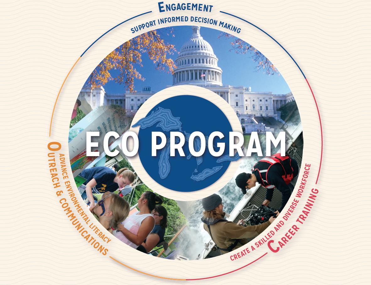 CIGLR ECO Program Diagram