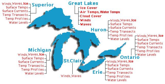 Coastal Conditions